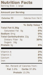 apple nutritional information