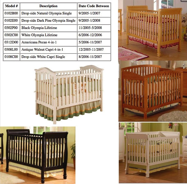 Jardine One Solution Sold: RECALL: Jardine Recalls Another 96,000 Cribs Sold By