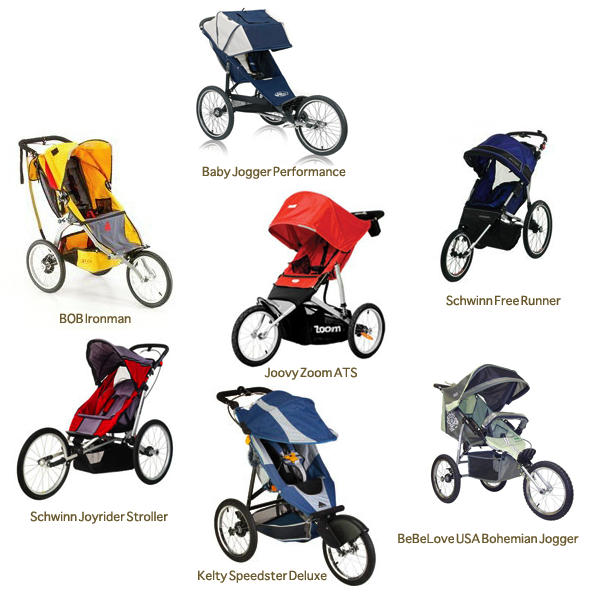 Looking For A Jogging Stroller? We Compare 7 Different Options