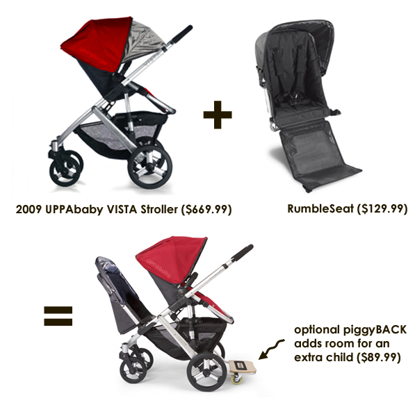 Uppababy Introduces The Rumbleseat