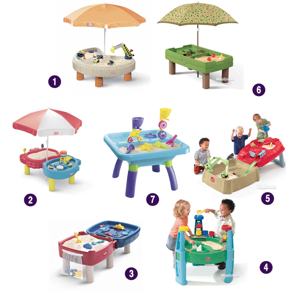 Builders Bay Sand And Water Table ...