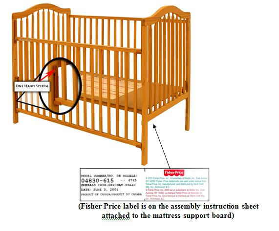 Infant Entrapment and Suffocation Prompts Stork Craft to Recall More Than 2.1 Million Drop-Side Cribs