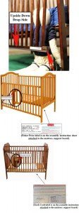 Infant Entrapment and Suffocation Prompts Stork Craft to Recall More Than 2