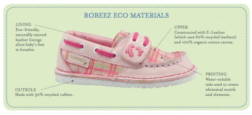 Robeez To Introduce Eco-Collection For Spring/Summer 2010!