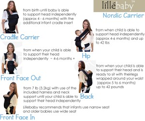 Carrying Positions for the líllébaby Nordic Carrier