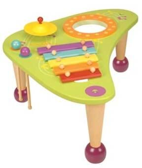 RECALL: 14,000 Musical Wooden Table Toys by Battat Due to Choking Hazard