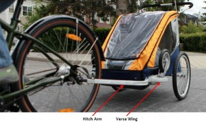 image of recalled Chariot bicycle trailer