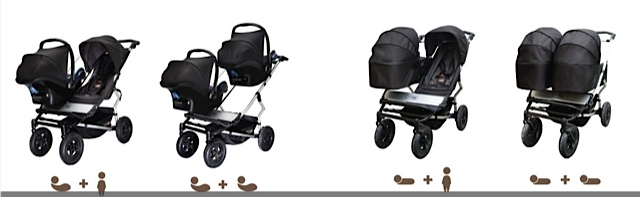 Featured Review Mountain Buggy Duet Stroller Growing