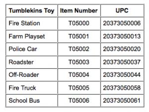 Recalled International Playthings toys