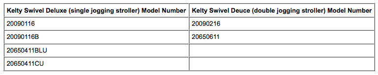 Recall 3 000 Kelty Jogging Strollers Due To Fall And
