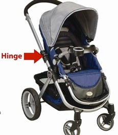 RECALL: 36,000 Kolcraft Contours Strollers Due to Fingertip Amputation and Laceration Hazards