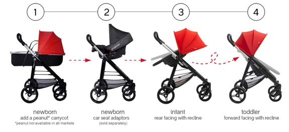 phil&teds Smart Color It Your Way Stroller