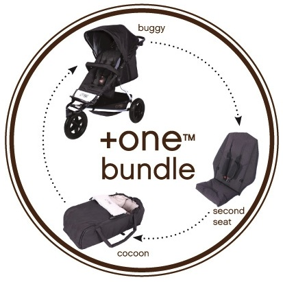 +one bundle