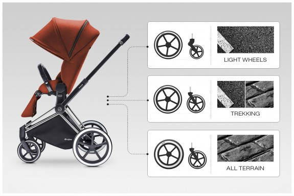 Cybex Priam wheel choices