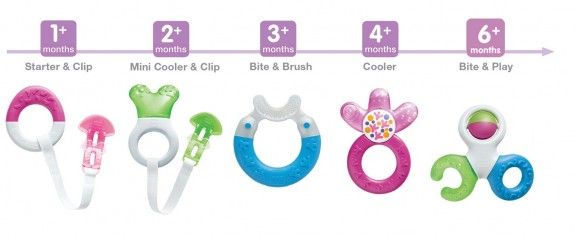 Teethers & Oral Care From MAM