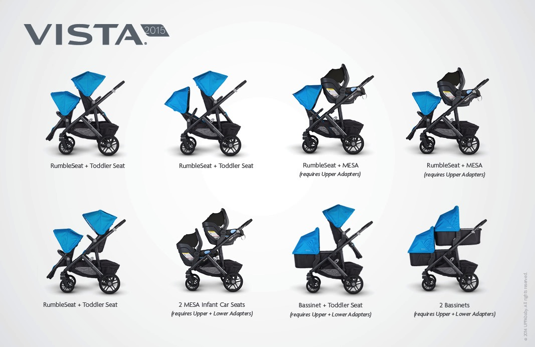 Uppababy Vista Configurations Growing Your Baby