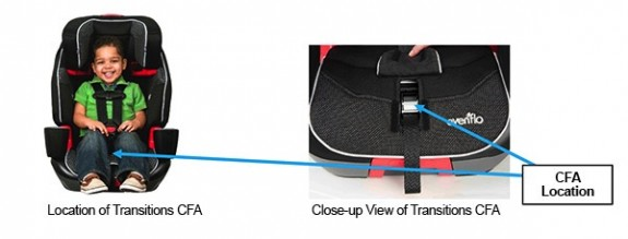 CFA LOcation Evenflo Transitions 3-in-1 Car Seat