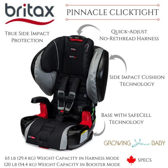 PINNACLE CLICKTIGHT review