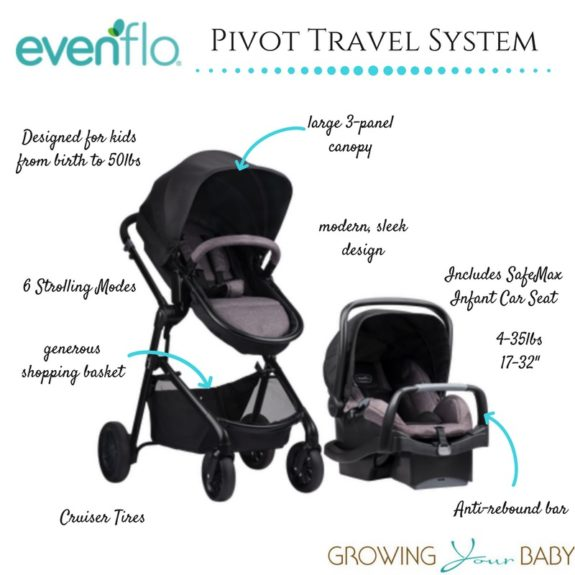 Evenflow Pivot Travel System review