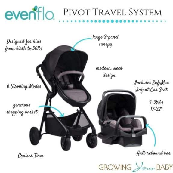 Evenflow Pivot Travel System review