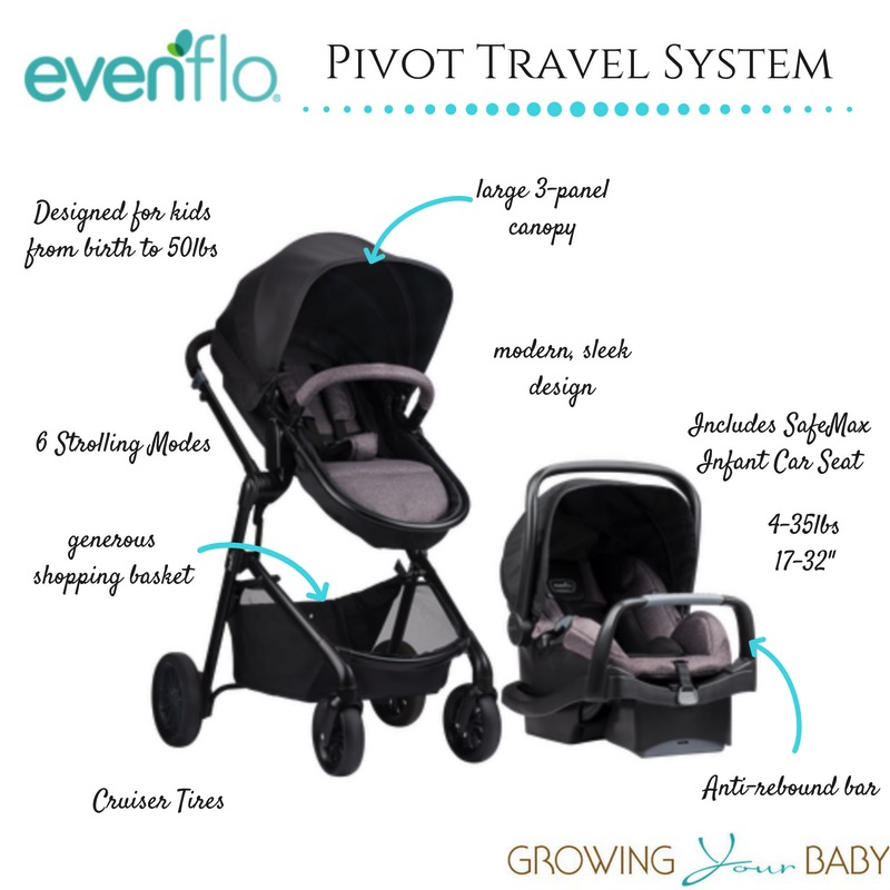 Evenflow Pivot Travel System Review Growing Your Baby