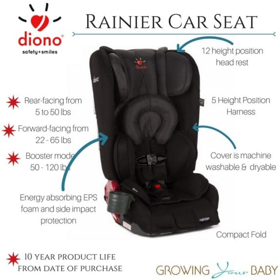 Diono Rainier - The Ultimate Birth To Booster Car Seat