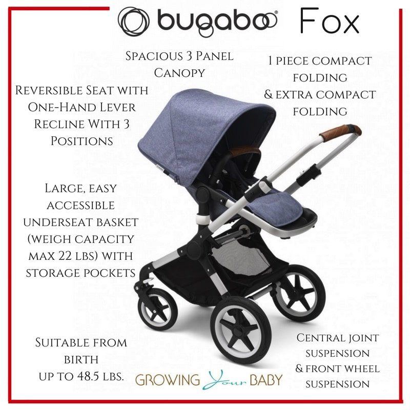 69762b40eea bugaboo Fox stroller review - Growing Your Baby