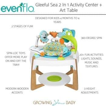 Evenflo Gleeful Sea 2 In 1 Activity Center + Art Table