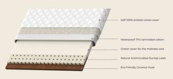 Cradlewise Smart Crib - mattress