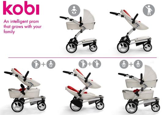 Mima Kobi stroller configurations