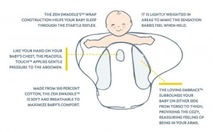 Nested Bean - Zen Swaddle