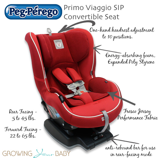 featured review peg perego primo viaggio sip convertible car seat. Black Bedroom Furniture Sets. Home Design Ideas